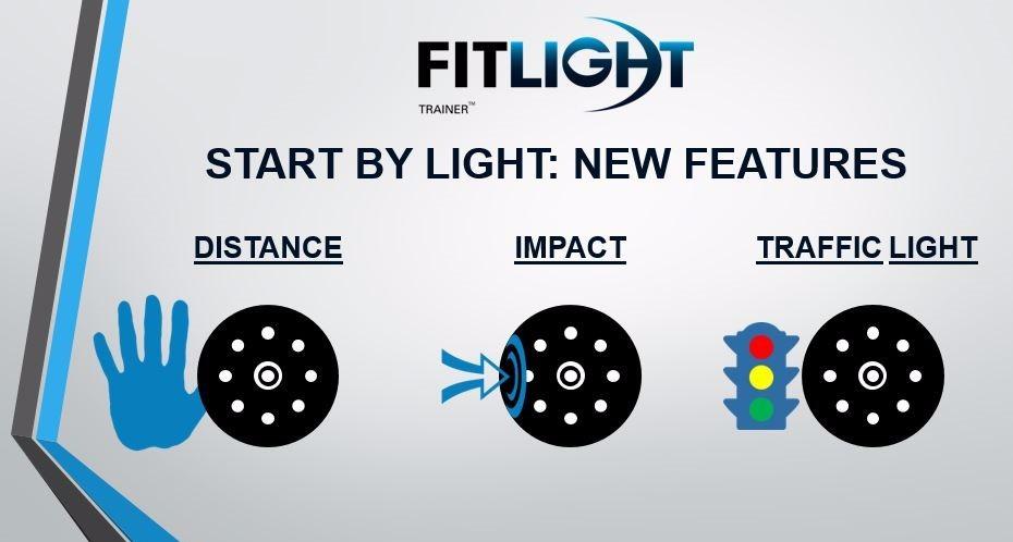 Fitlight neue Startlicht Funktionen von VISUS