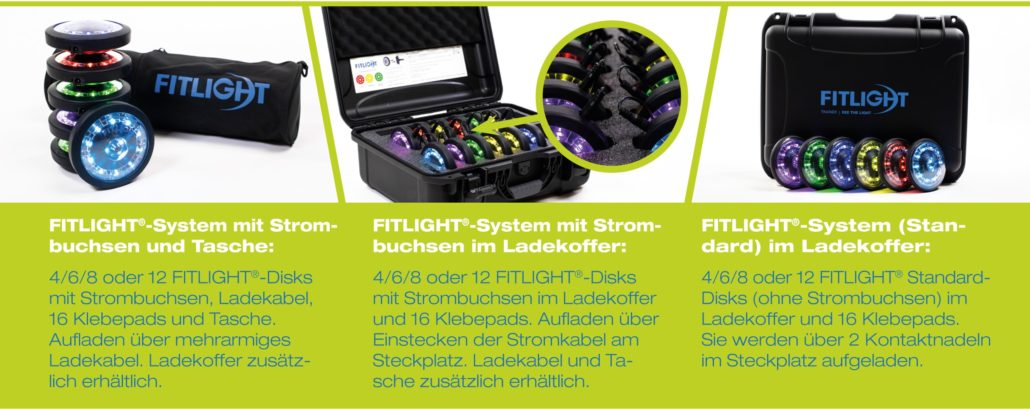 Fitlight Systeme 2021